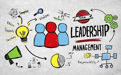 Cycle d'accompagnement des responsables d'équipe